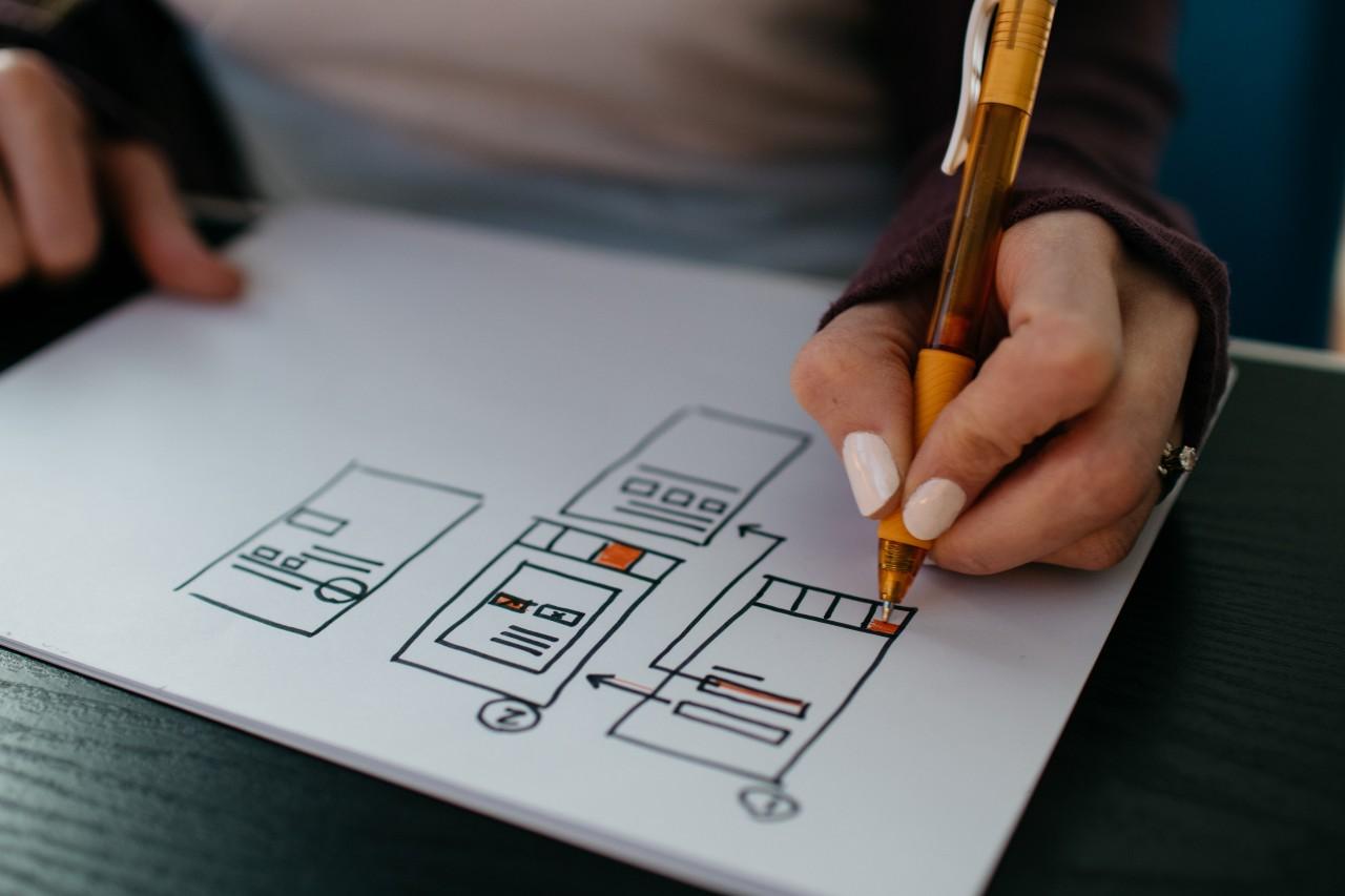 user experience | UX | esperienza d'uso del tuo sito web